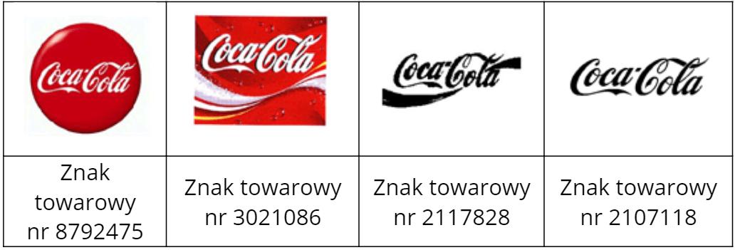 Coca-Cola logo (renomowany znak towarowy)